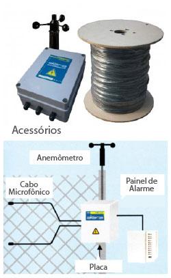 pms3-kit